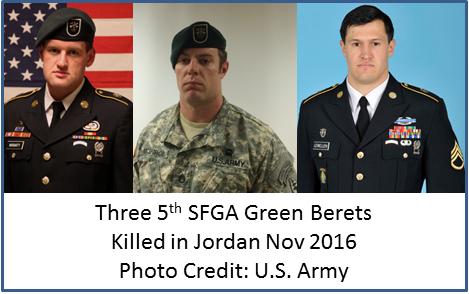 Three Green Berets from 5th SFGA died in Jordan Nov 2016