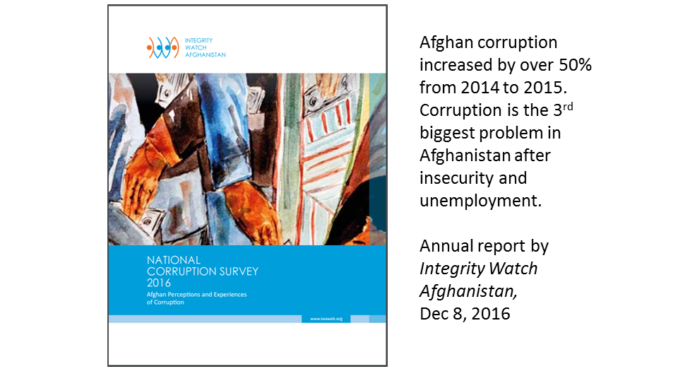 National Corruption Survey Afghanistan 2016 by Integrity Watch Afghanistan. Published December 8, 2016.