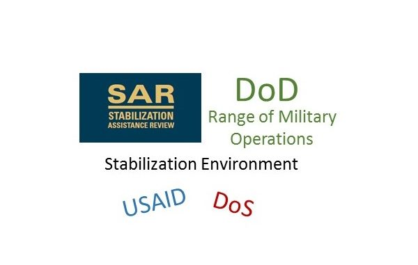 Stabilization Environment - Stabilization Assistance Review Charles Barham